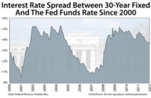 The Federal Reserve Meets Today : Mortgage Rates Expected To Move