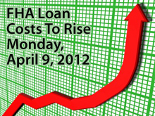 FHA Mortgage Insurance Premiums Increasing April 9, 2012
