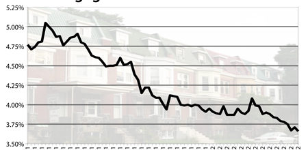 Mortgage Rates Make New Lows At 3.66%