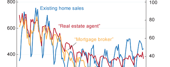 Internet Search Volume Reveals Housing Demand